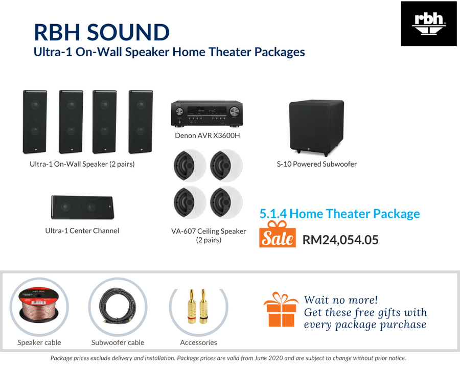 RBH Sound Ultra-1 On-Wall Speaker 5.1.4 Home Theater Package