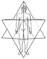 Mеrkаbа What Do You Know About Symbols_Crystal Divine Alchemy