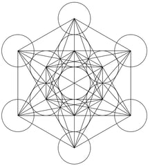 Metatrons-Cube symbol_What Do You Know About Symbols_Crystal Divine Alchemy