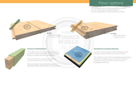 Log Cabin Floor Insulation-Log Cabin-Outdoor Living Experience