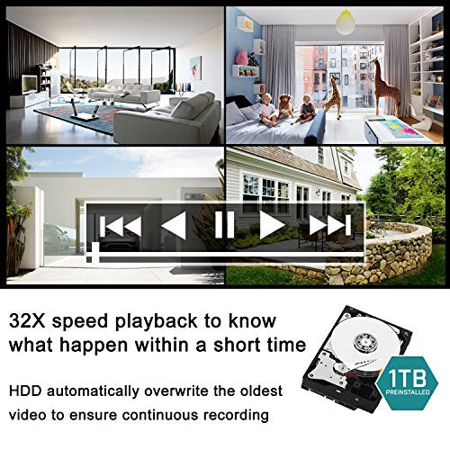 "c7e745ff85f Luowice Audio Wireless Security Camera System with 11"" Monitor 960p 4C –  Big Overstock"