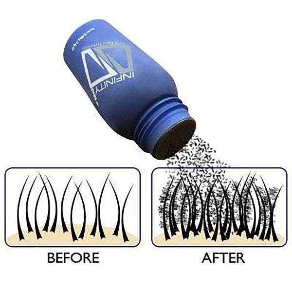 Infinity Hair Fibers For Thinning or Balding Hair for Men and Women 28 gram - OneSourceBeauty
