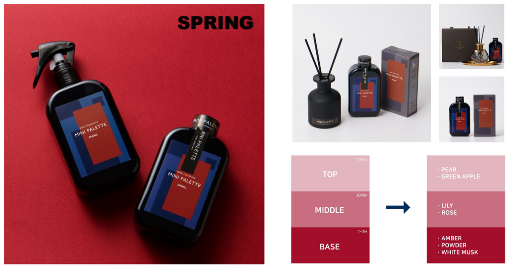 Air & Fabric Perfume(SPRING) - Full Face Project