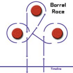 Barrel-Racing-Figure-Carrera-de-Barriles-Equinazone-Blog