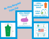 Re-Play Recycled Plastic Sippy Cup in Aqua - 296ml