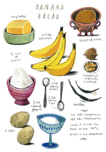 Illustrated Recipe Linen (Illustrations by Ms. Felicita Sala)