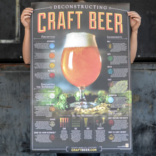 CraftBeer.com Deconstructing Craft Beer Poster