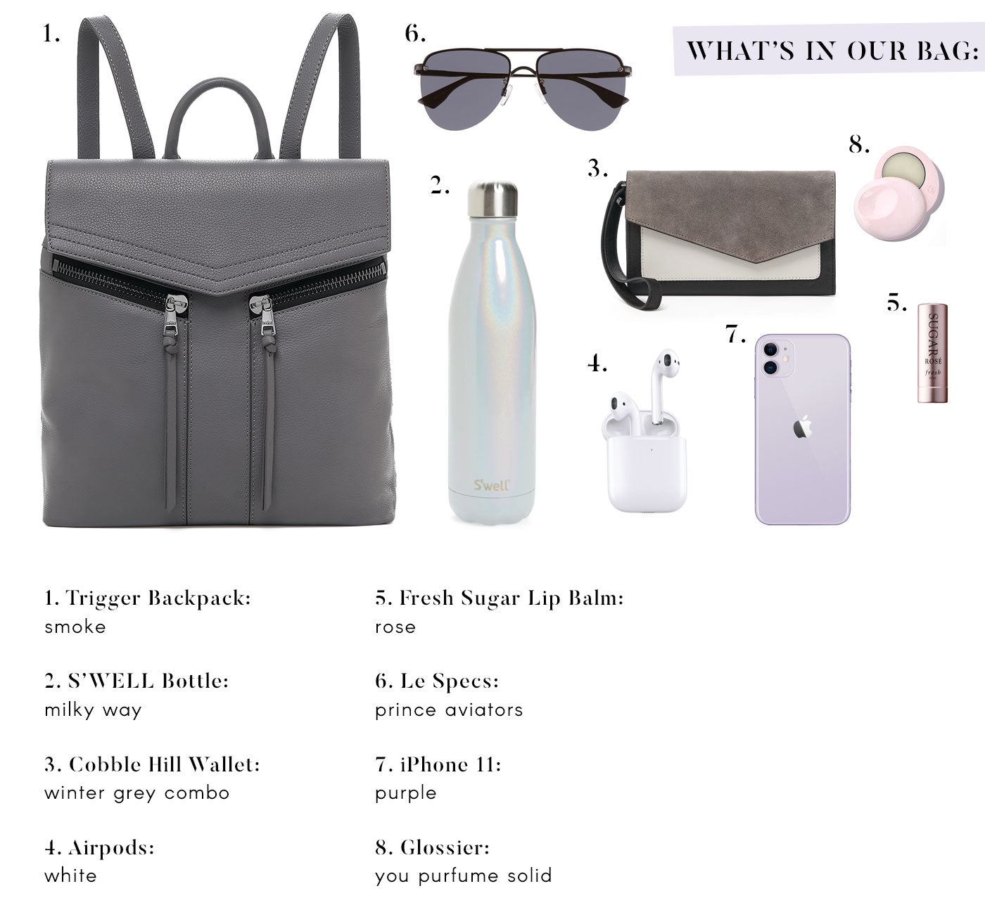 botkier blog what's in my trigger backpack
