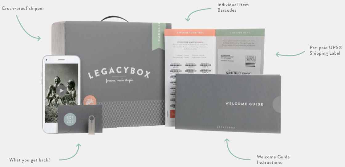 Digitize Your Home Movies & Photos with Legacybox®