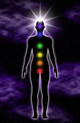 Full Spectrum Body Attunement