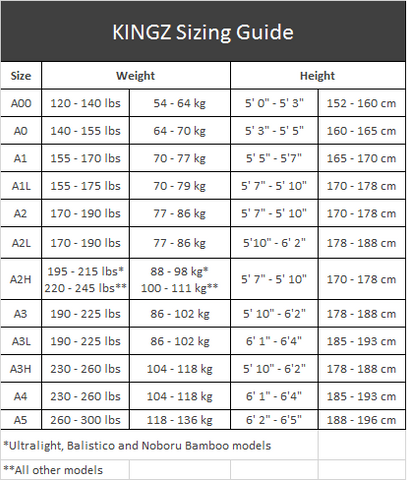 Kingz_Sizing_Guide_NEW_large.png?v=15053