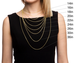 Women's Handmade Necklace Length Size Guide Image