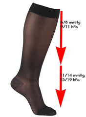 Compression Knee Socks - Black - Mums and Bumps