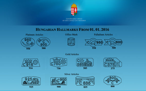 Internationally accepted jewellery hallmarks of Hungary, based on the Hallmarking Concention