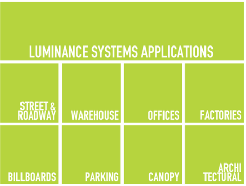 luminance systems LED lighting applications include street lighting and roadway, warehouse, offices, factories, billboards, parking, canopy and architectural