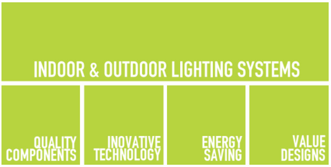 Wide variety of energy saving indoor and outdoor LED lighting systems choices which made with quality components, innovative technology and value designs