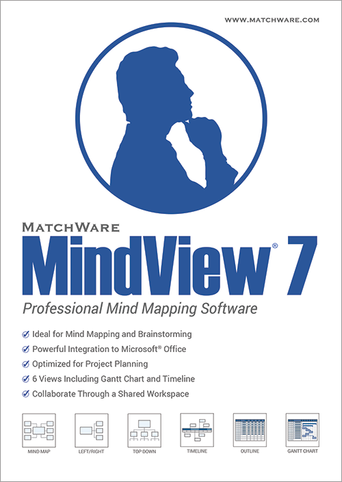 Mindview 7 PC