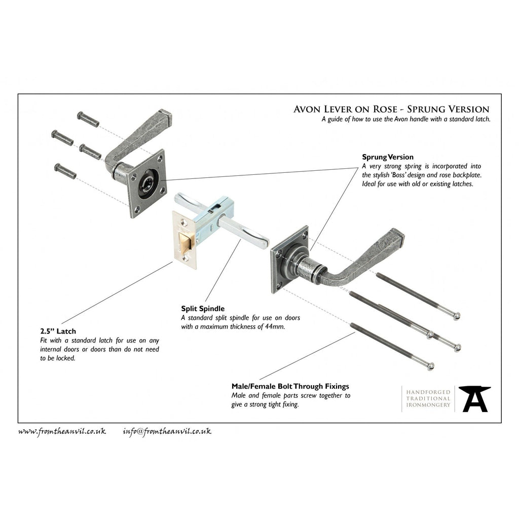 Traditional Door Handles Cottage Front Atc Tagged Knob Latch Diagram Of Release Avon Sprung Lever Handle