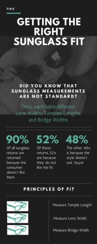4 Tips to Finding the Right Sunglass Fit