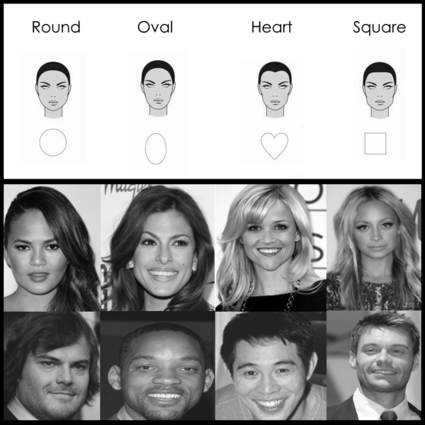 4 Face Shapes...What's The Right Sunglass Style