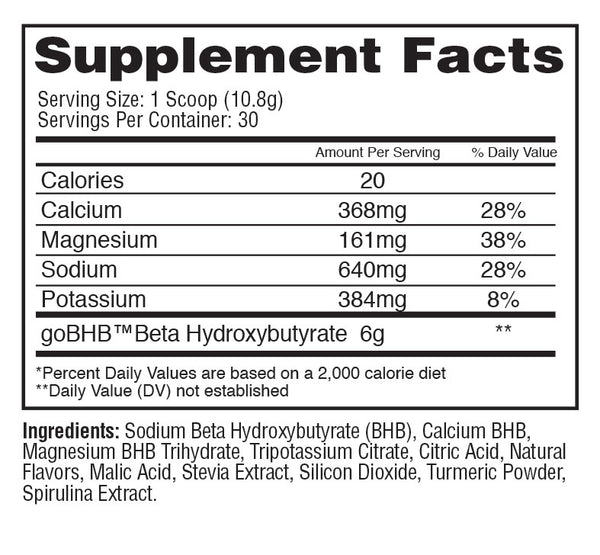 Apple-Pear nutrition facts