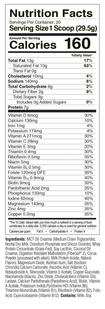 Chocolate MRP nutrition facts