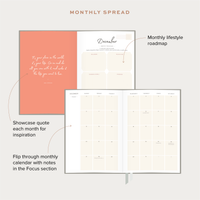 Explainer graphic of the monthly spread of Ponderlily planner
