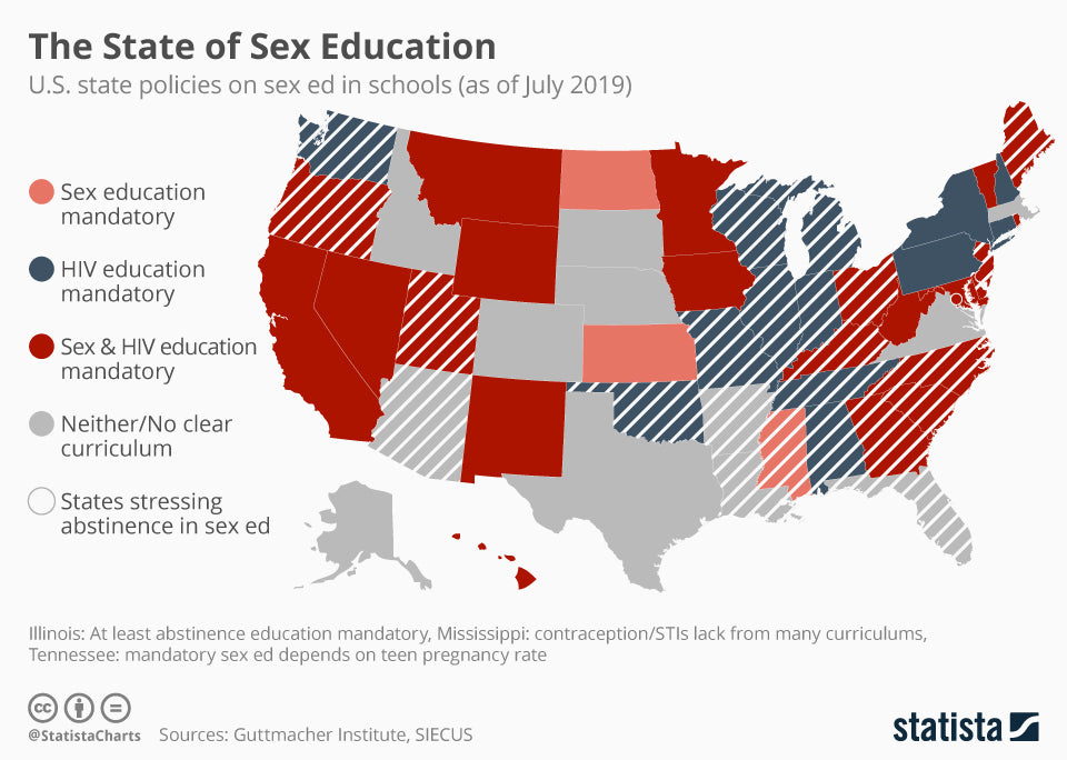 The State of Sex Education Across America
