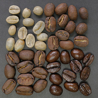 Coffee-Flavour Profiles for Beginners
