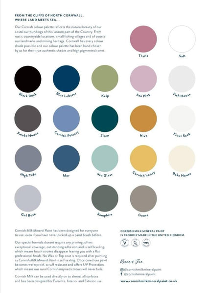 Mineral Cornish Milk Paint - Sea Glass