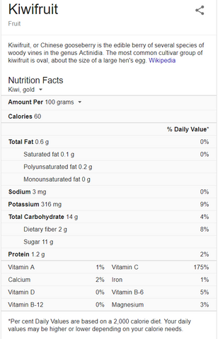 gold kiwi nutrition by wikipedia