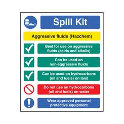 Chemical Spill Kit Sign Hazchem