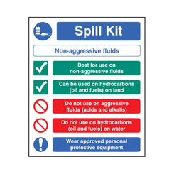 Maintenance Spill Kit Sign