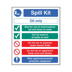 Oil Only Spill Kit Sign