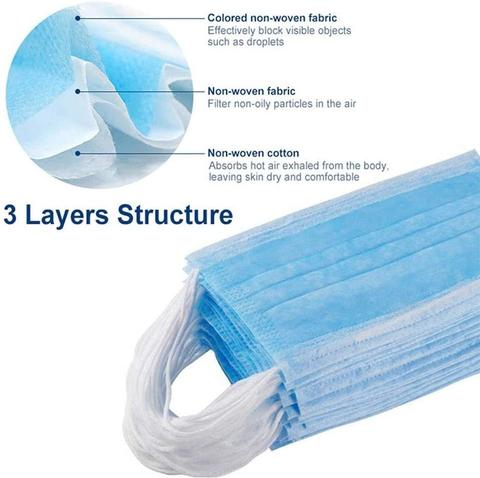 Box of Disposable 3 Layer Mask Non-woven Fiber Fabric Earloop Breathable Face Mask [50 pcs]