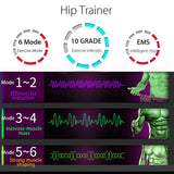 Intelligent Hip Trainer