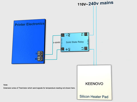 How to wire a Keenovo heater pad to your 3D printer via an ... This Is Important The Wiring Diagram Shown On on