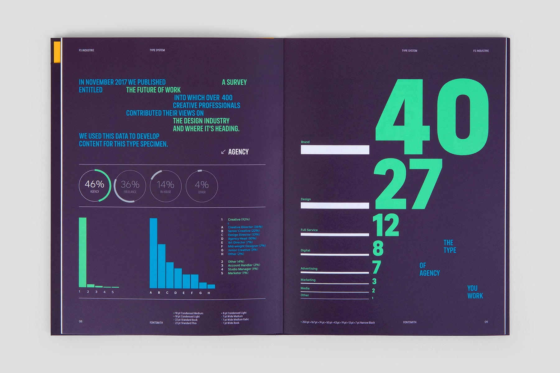 FS Industrie Specimen by Fontsmith with limited edition letter press insert