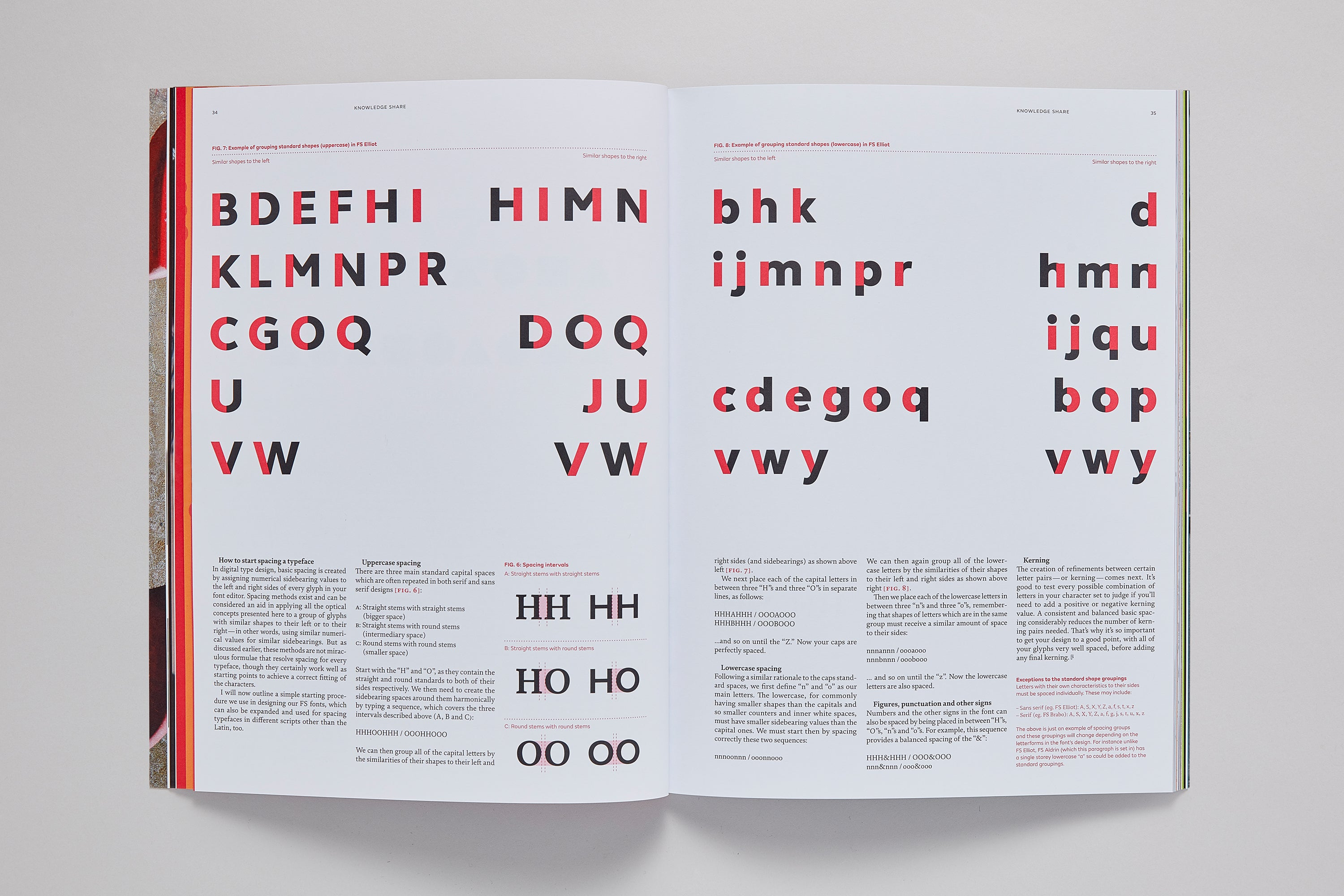 Fontsmith TypeNotes Magazine | Issue #2 | Exploring Typography