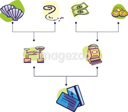 An illustration about currency evolution