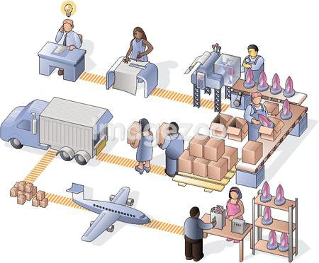A detail picture showing the precesses in a manufacturing company