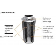 Mountain Air Carbon Filter 620