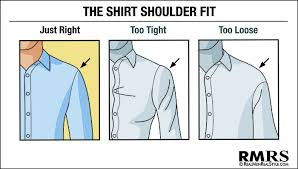Dress Shirt Shoulder Fit Blog DepotClick