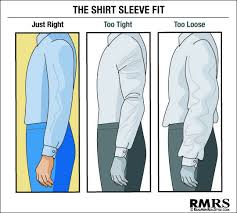 Dress Shirt Sleeve Fit Blog DepotClick
