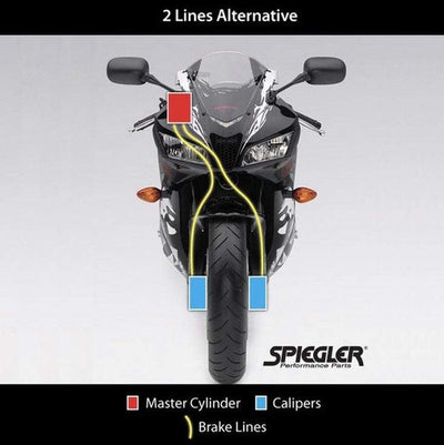 2 front brake lines Spiegler HEL steel braided brake lines stoppie one line to each caliper