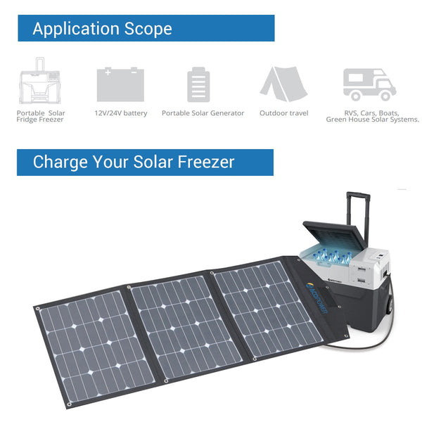 ACOPOWER 90W Foldable Solar Suitcase, without Charge Controller
