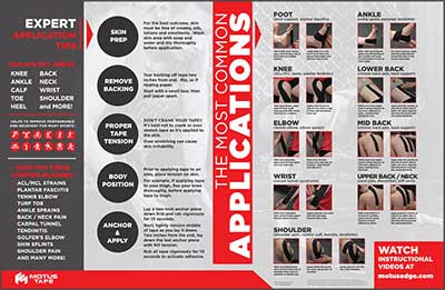 Motus Edge Kinesiology Tape Application Guide