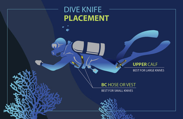 Where to place a dive knife