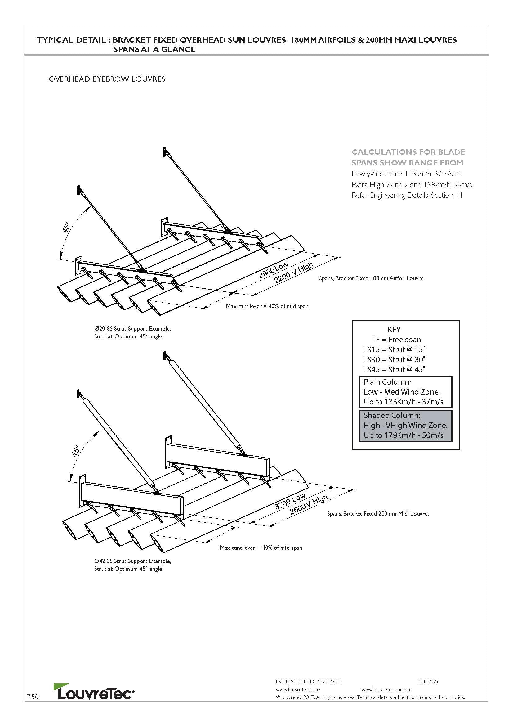 Bracket Fixed Overhead Spans | 7.50