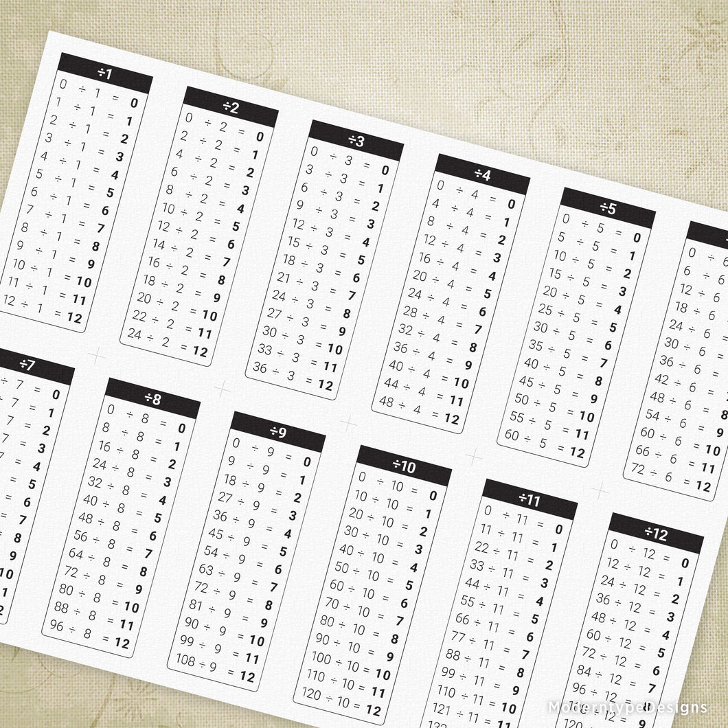 photograph about Division Chart Printable named 1-12 Divisions Desk Chart Printable